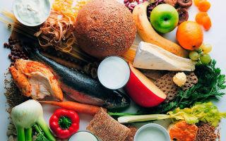 Таблица продуктов, которые ощелачивают организм человека