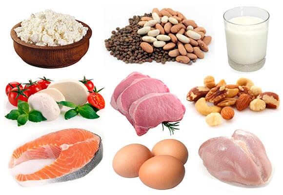 Список белковых продуктов для похудения